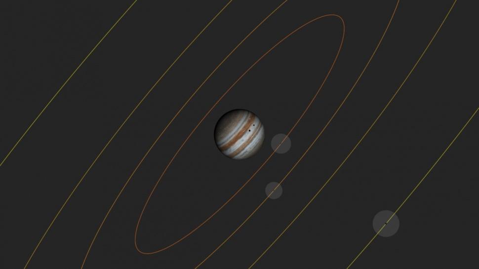 Jupiter triple-moon conjunction - Article - GLBrain com